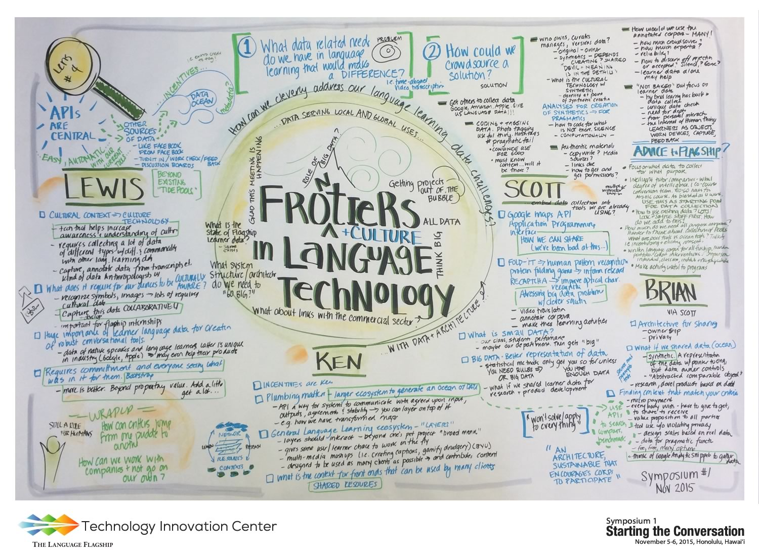 Dr. Payne Frontiers in Language Technology Symposium Poster