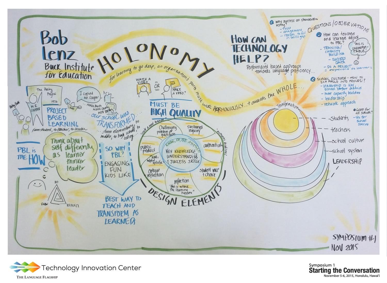Mr. Lenz Holonomy Symposium Poster