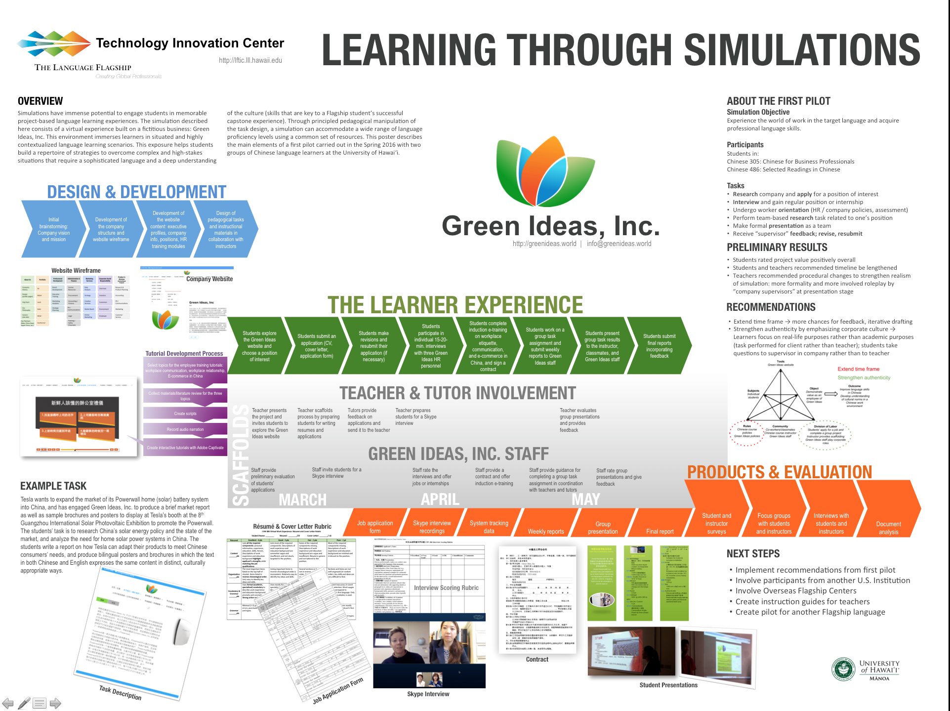 Poster: Learning Through Simulations. This simulation provides a virtual experience built around a fictitious business: Green Ideas, Inc.